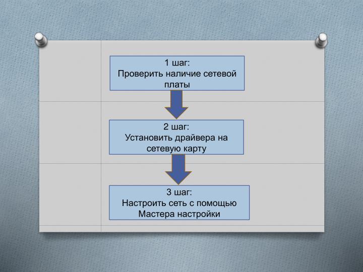 1 шаг: