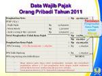 data wajib pajak orang pribadi tahun 201 1