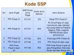 kode ssp