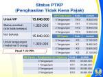 status ptkp penghasilan tidak kena pajak