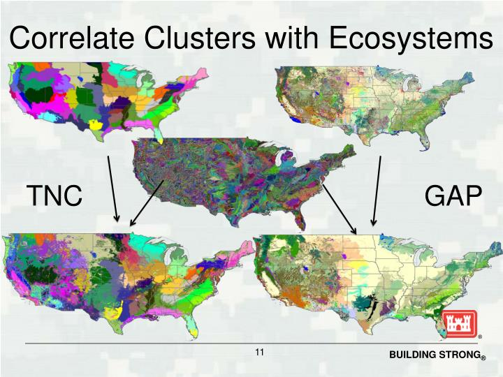Correlate Clusters with Ecosystems