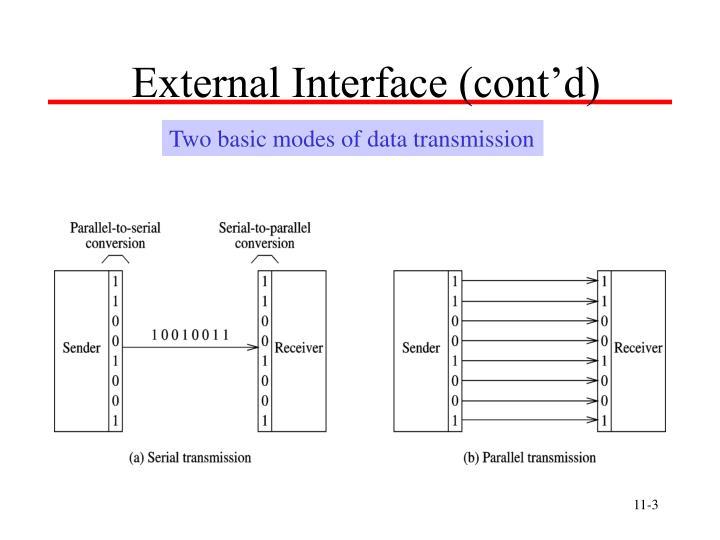 External interface cont d
