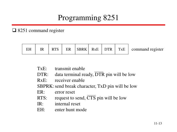 Programming 8251