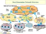 next generation network overview