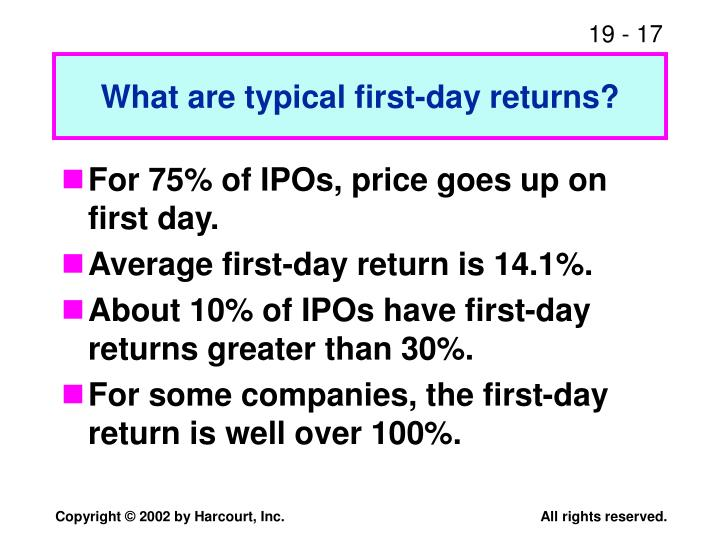 What are typical first-day returns?