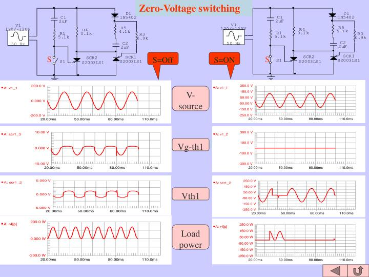 Zero-Voltage switching
