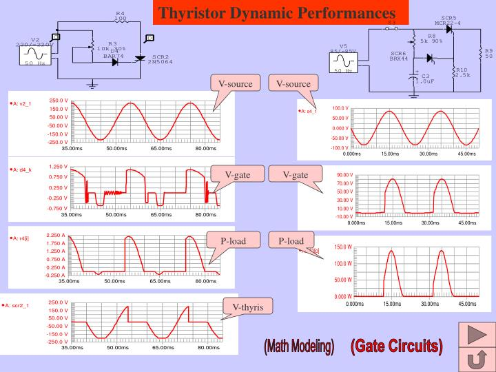 Thyristor Dynamic Performances