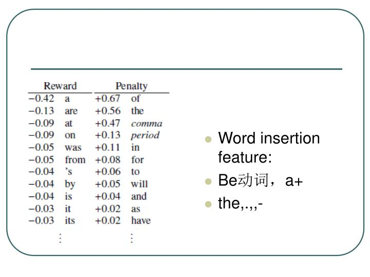 Word insertion feature: