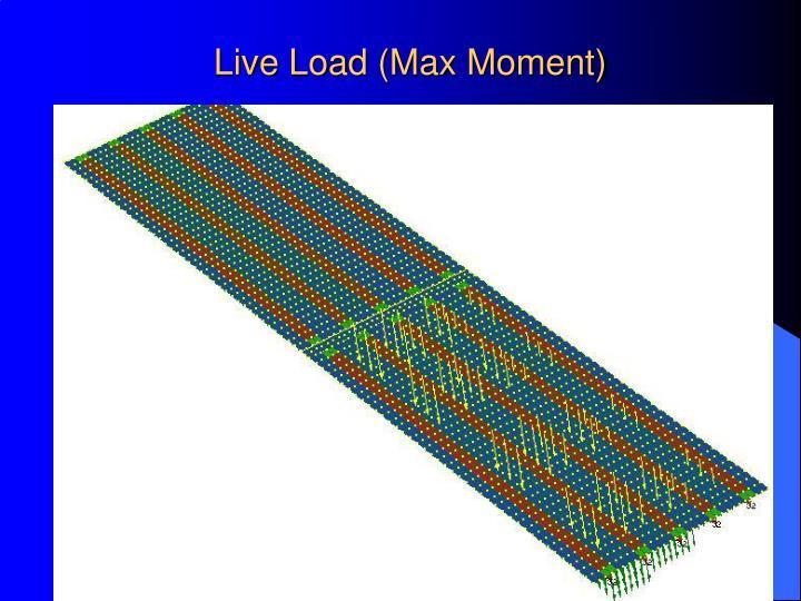 Live Load (Max Moment)