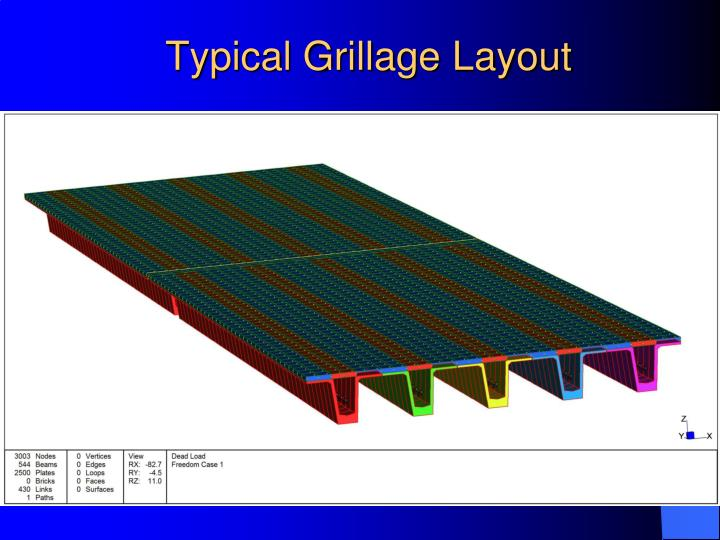 Typical Grillage Layout