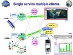 single service multiple clients