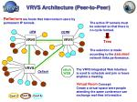 vrvs architecture peer to peer