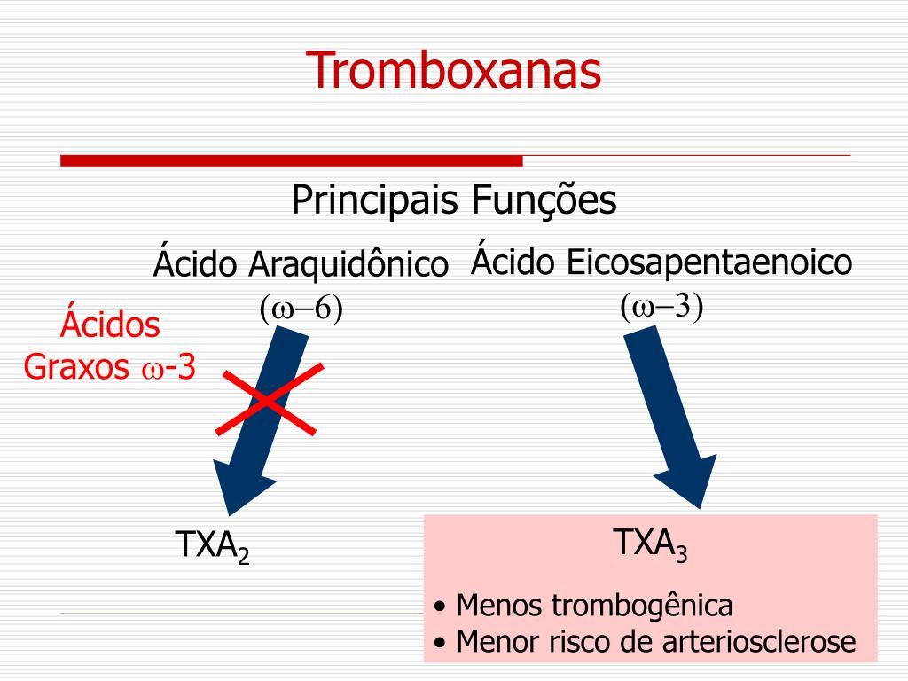 Dissertation Plagiarism - iThenticate