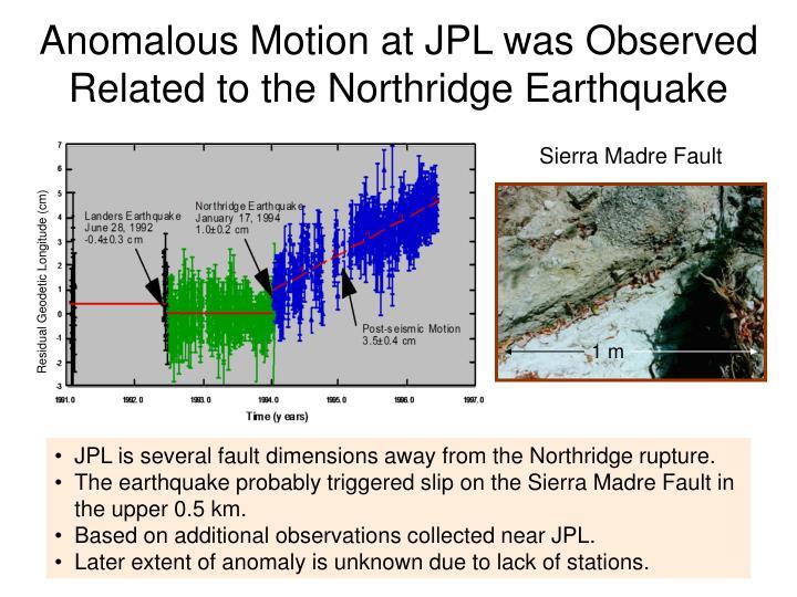 Residual Geodetic Longitude (cm)