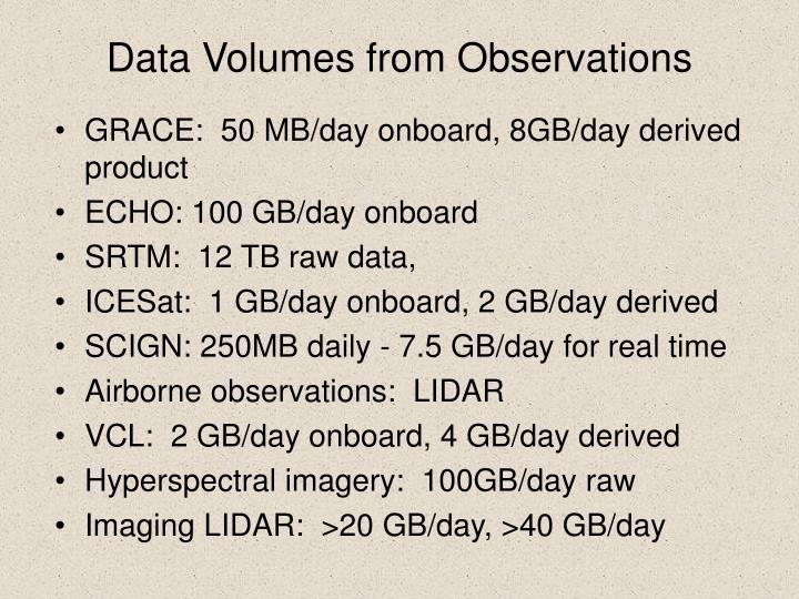 Data volumes from observations
