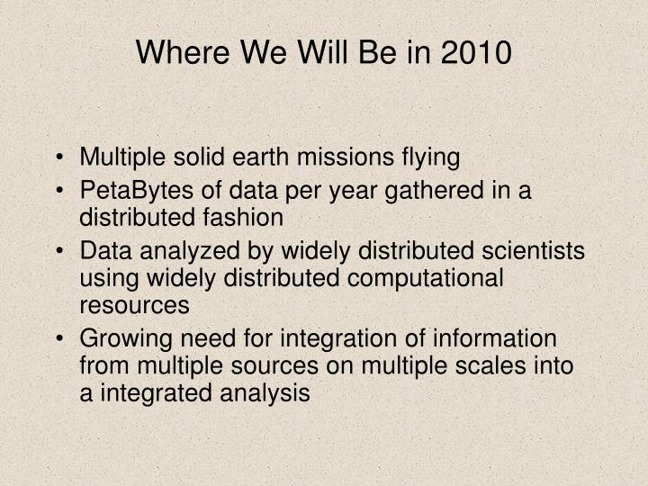Where We Will Be in 2010