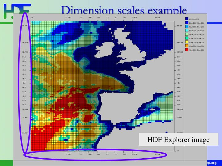Dimension scales example