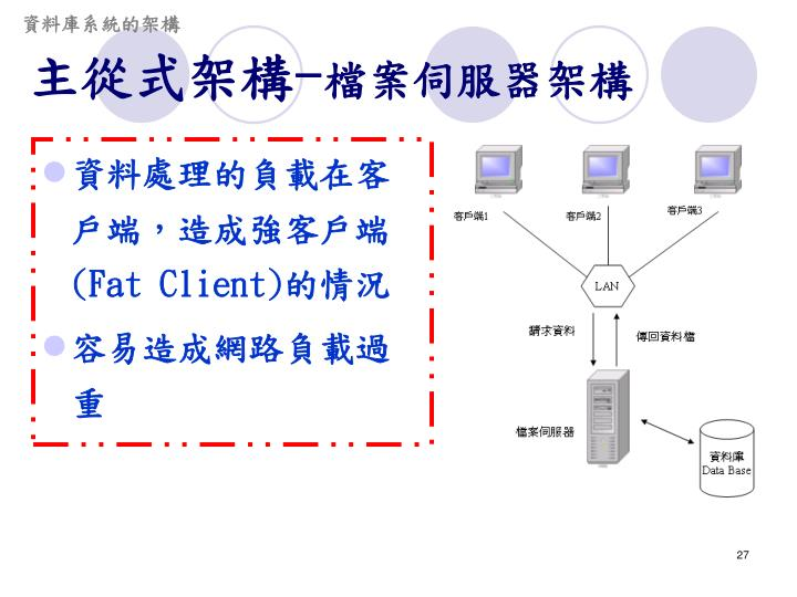 資料庫系統的架構
