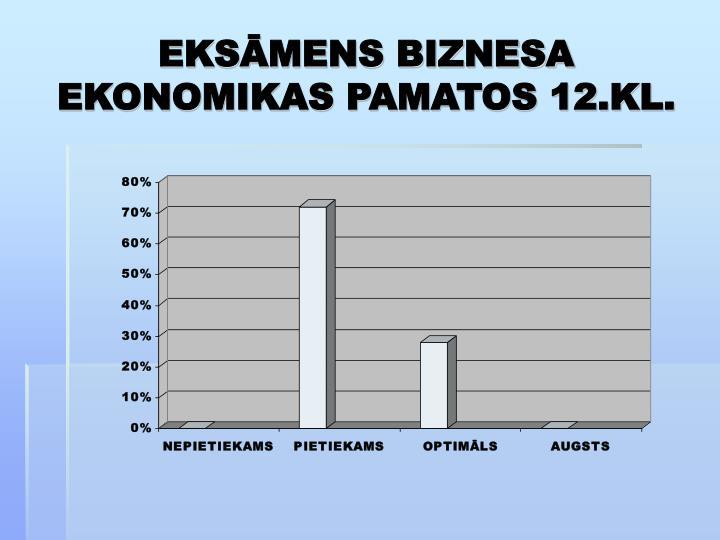 EKSĀMENS BIZNESA EKONOMIKAS PAMATOS 12.KL.