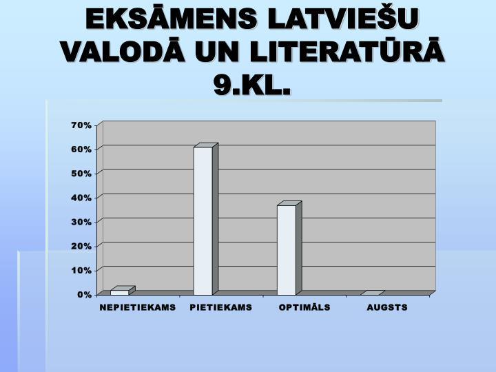 EKSĀMENS LATVIEŠU VALODĀ UN LITERATŪRĀ 9.KL.