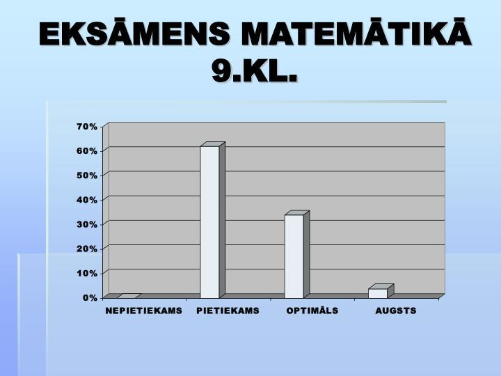 EKSĀMENS MATEMĀTIKĀ 9.KL.