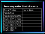 summary gas stoichiometry