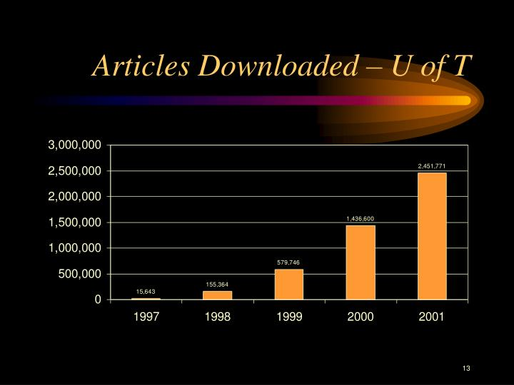 Articles Downloaded – U of T