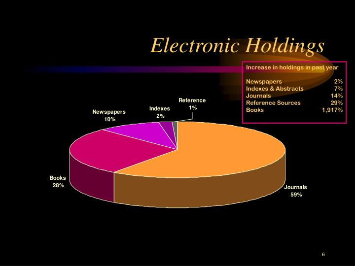 Electronic Holdings