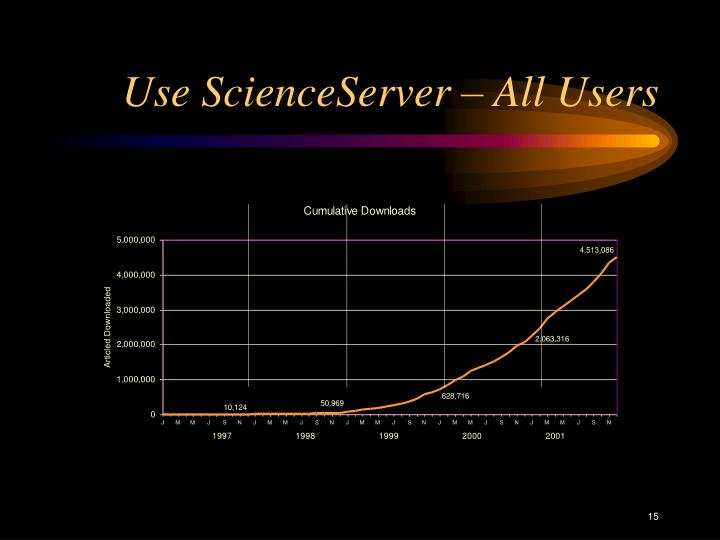 Use ScienceServer – All Users