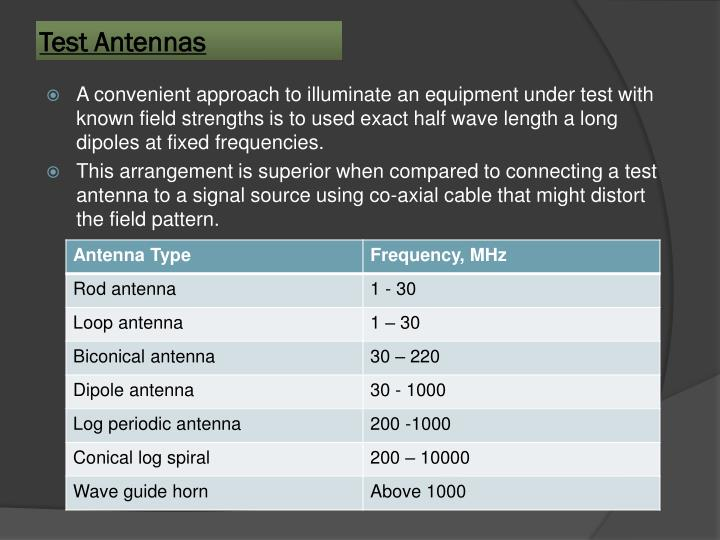Test Antennas