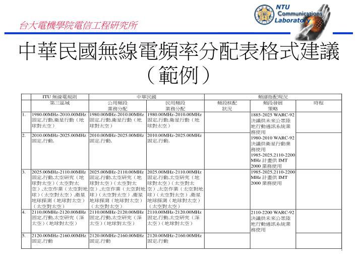 中華民國無線電頻率分配表格式建議