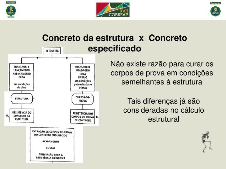 Concreto da estrutura  x  Concreto especificado