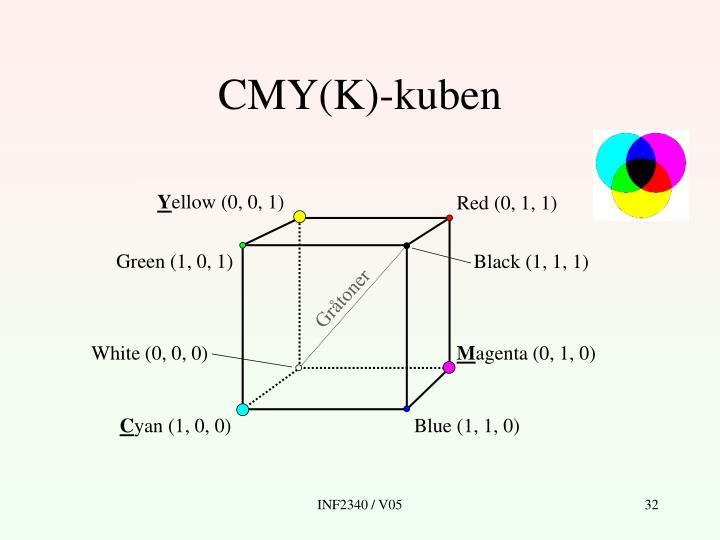 CMY(K)-kuben