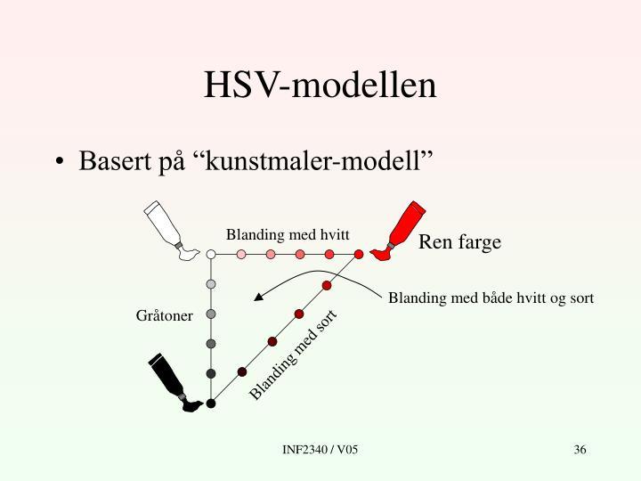HSV-modellen