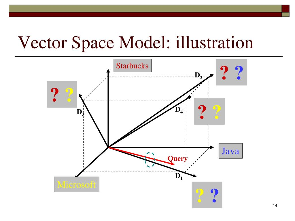 PPT - Vector Space Model PowerPoint Presentation - ID:5755571