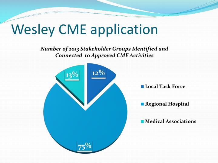 Wesley CME application