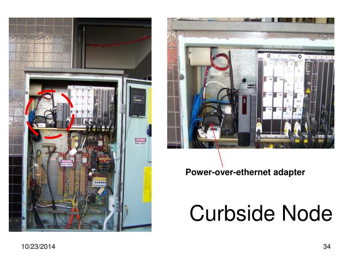 Curbside Node