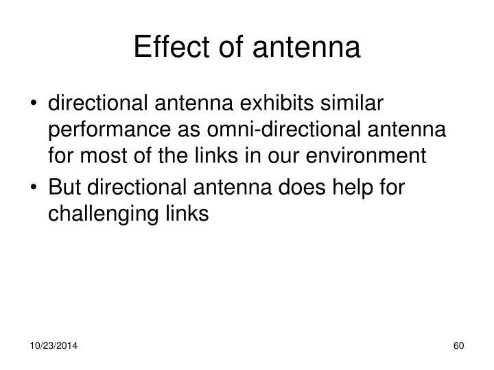 Effect of antenna