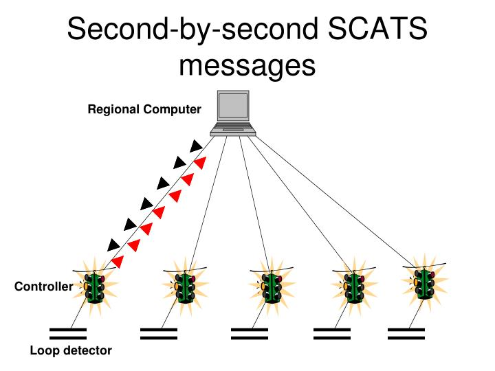 Second-by-second SCATS messages