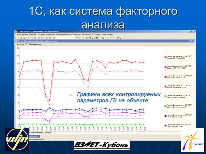 1С, как система факторного анализа