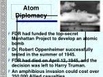 atom diplomacy