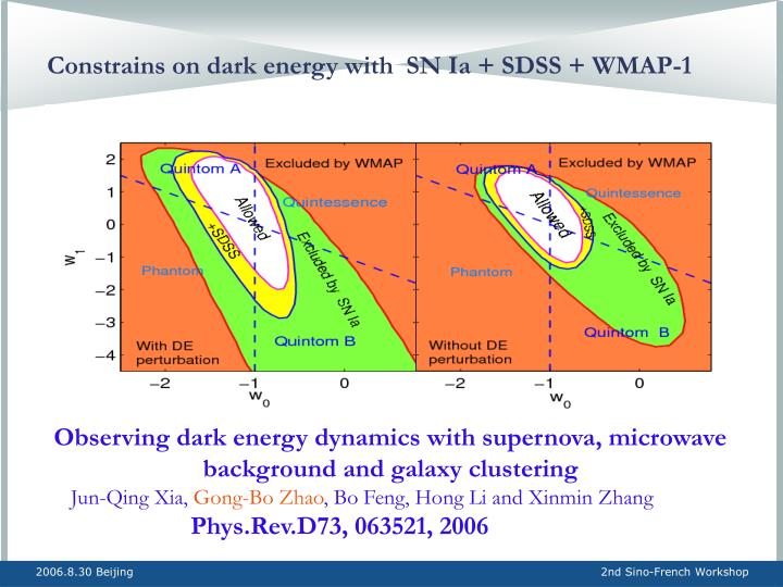 Constrains on dark energy with  SN Ia + SDSS + WMAP-1