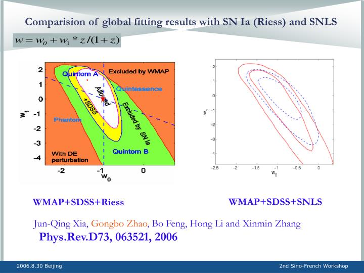 Comparision of global fitting results with SN Ia (Riess) and SNLS