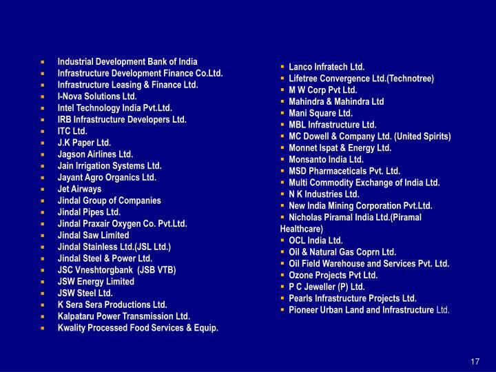 Lanco Infratech Ltd.