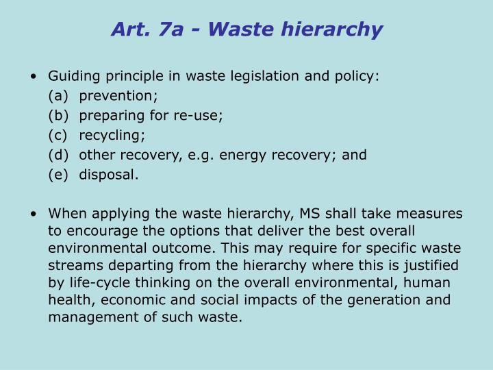 Art. 7a - Waste hierarchy