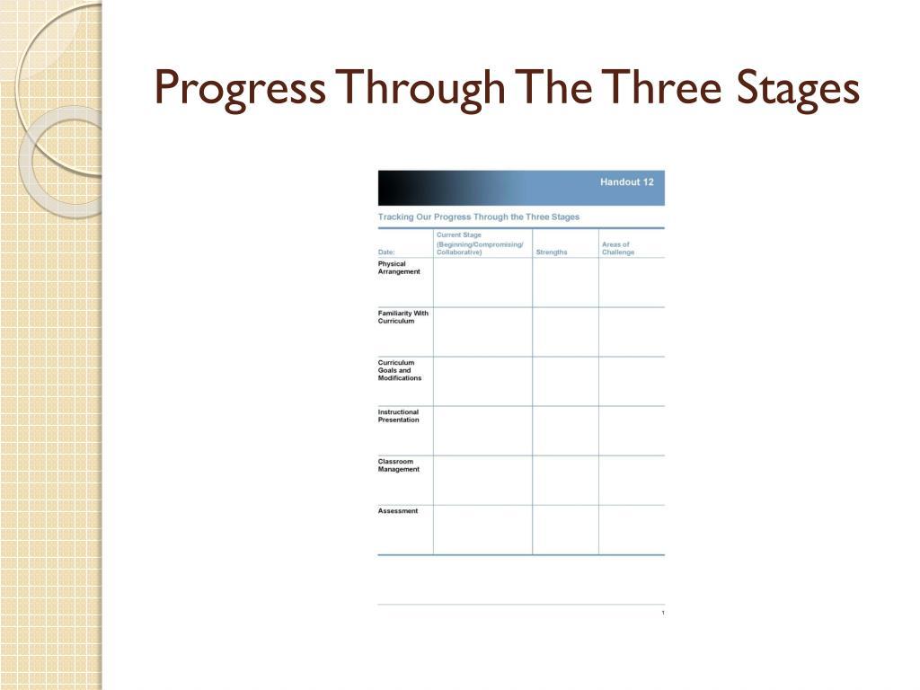 PPT - Understanding Co-Teaching PowerPoint Presentation - ID