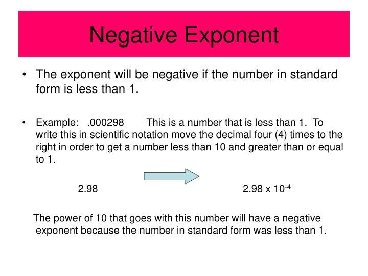 Negative Exponent