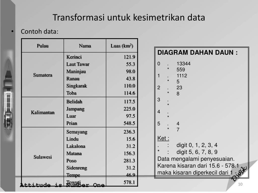 PPT - Pertemuan Ke-2 Data Berstruktur Tunggal PowerPoint ...