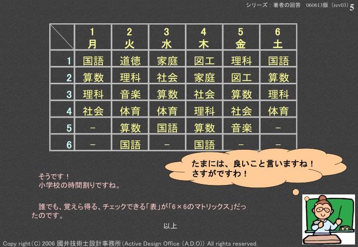 シリーズ:著者の回答 060613版(rev03)