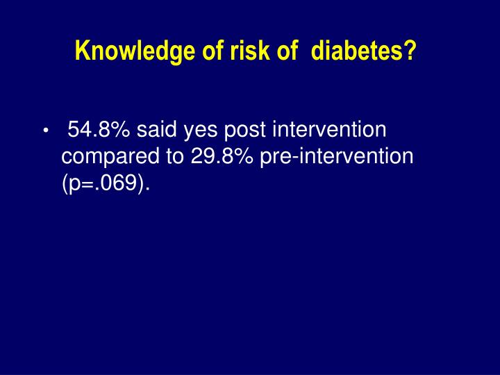 Knowledge of risk of  diabetes?
